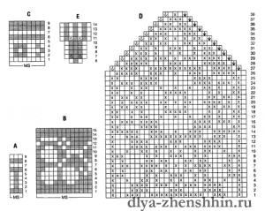 варежки спицами схемы